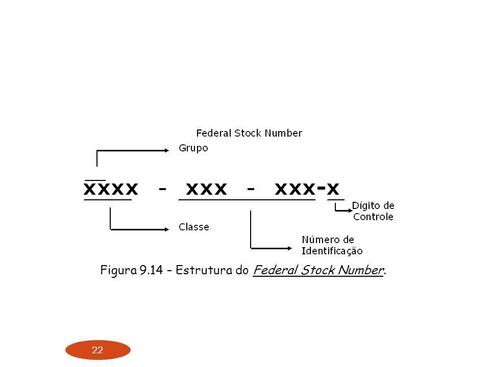 22 Figura 9.14 – Estrutura do Federal Stock Number.