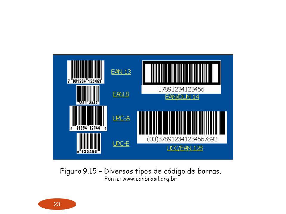23 Figura 9.15 – Diversos tipos de código de barras. Fonte: www.eanbrasil.org.br