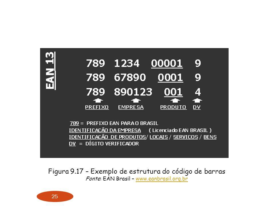 25 Figura 9.17 – Exemplo de estrutura do código de barras Fonte: EAN Brasil – www.eanbrasil.org.brwww.eanbrasil.org.br