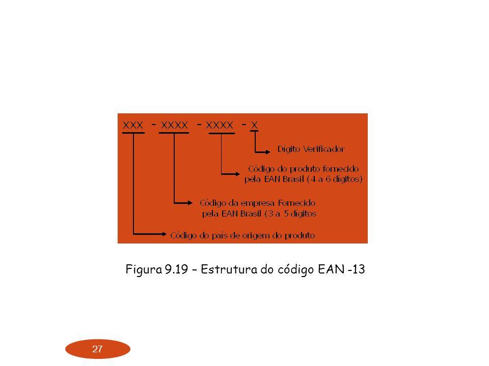 27 Figura 9.19 – Estrutura do código EAN -13