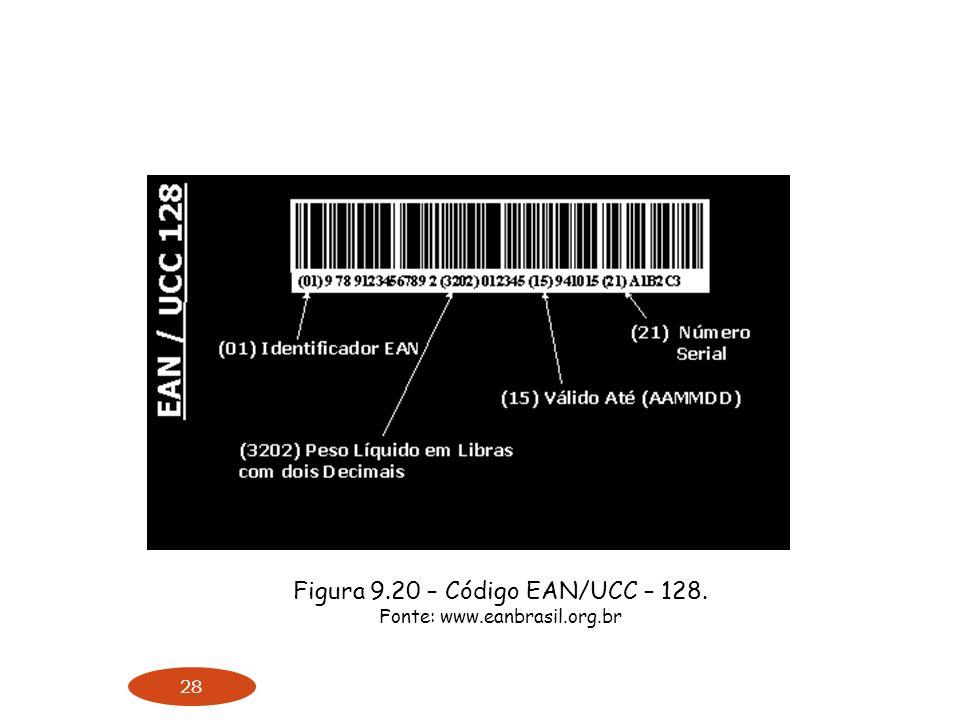 28 Figura 9.20 – Código EAN/UCC – 128. Fonte: www.eanbrasil.org.br