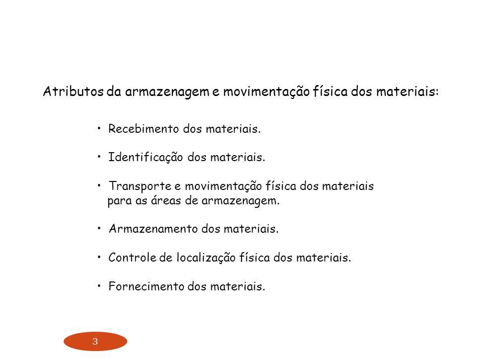 3 Atributos da armazenagem e movimentação física dos materiais: Recebimento dos materiais. Identificação dos materiais. Transporte e movimentação físi