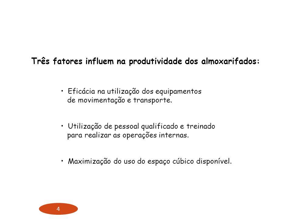 4 Três fatores influem na produtividade dos almoxarifados: Eficácia na utilização dos equipamentos de movimentação e transporte. Utilização de pessoal