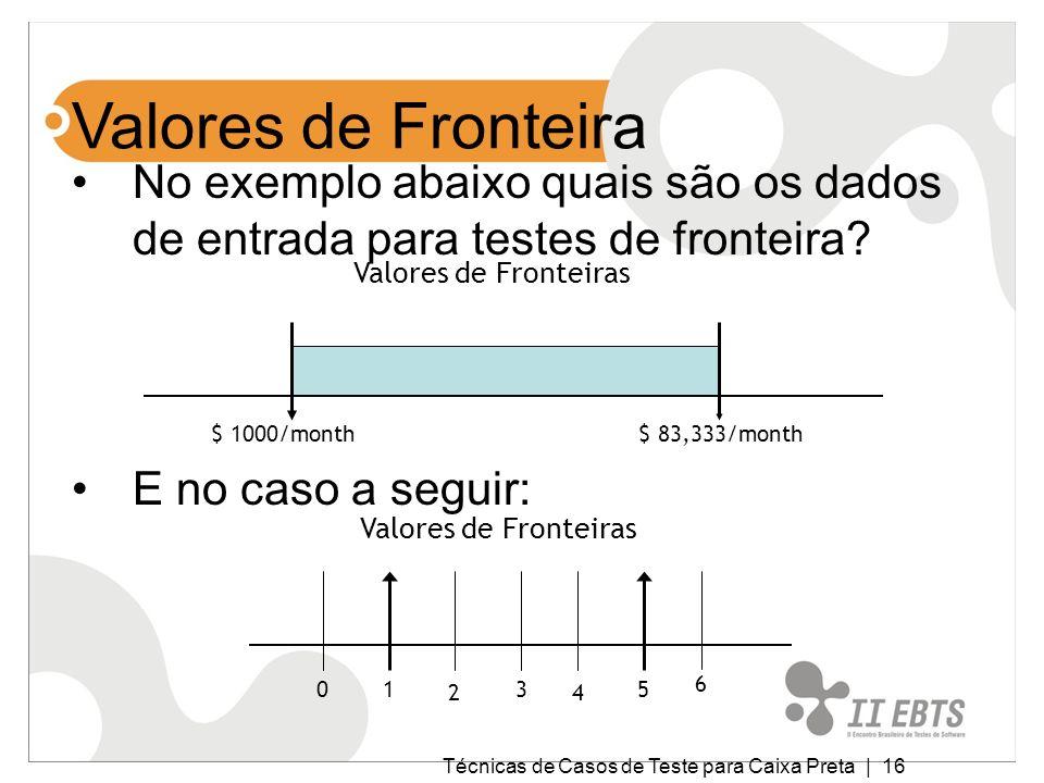 Valores de Fronteira Técnicas de Casos de Teste para Caixa Preta | 16 No exemplo abaixo quais são os dados de entrada para testes de fronteira? E no c