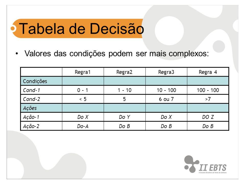 Tabela de Decisão Valores das condições podem ser mais complexos: Regra1Regra2Regra3Regra 4 Condições Cond-10 – 11 – 1010 – 100100 – 100 Cond-2< 556 o