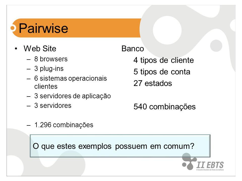 Web Site –8 browsers –3 plug-ins –6 sistemas operacionais clientes –3 servidores de aplicação –3 servidores –1.296 combinações Banco 4 tipos de client