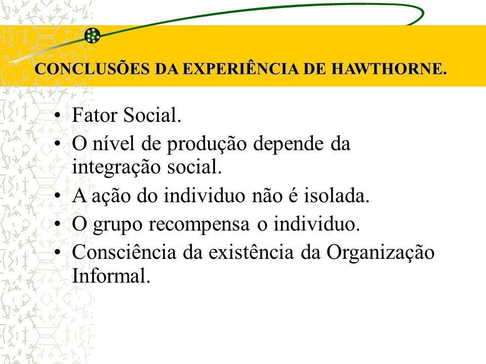 CONCLUSÕES DA EXPERIÊNCIA DE HAWTHORNE. Fator Social. O nível de produção depende da integração social. A ação do individuo não é isolada. O grupo rec