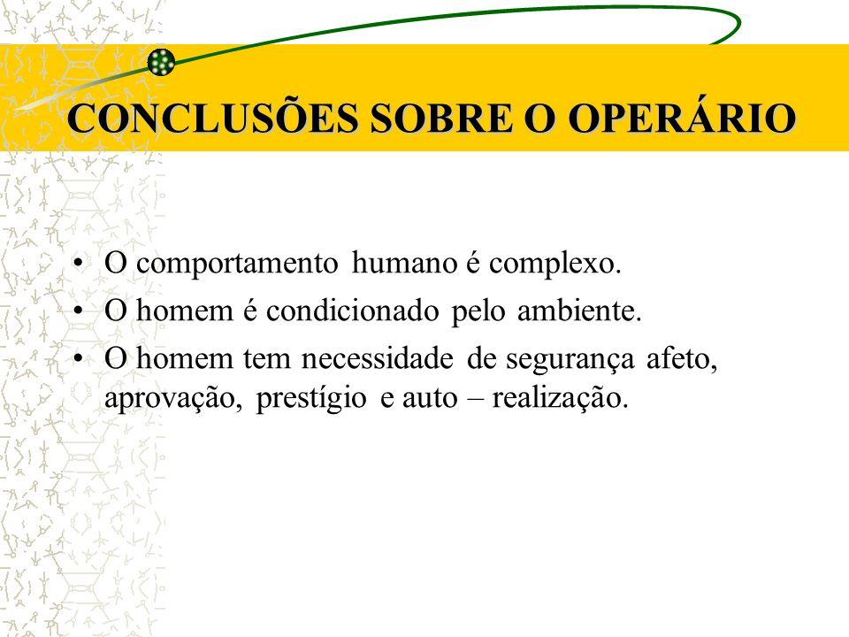 CONCLUSÕES SOBRE O OPERÁRIO O comportamento humano é complexo. O homem é condicionado pelo ambiente. O homem tem necessidade de segurança afeto, aprov