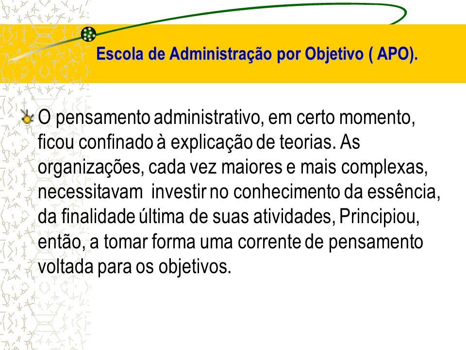 Escola de Administração por Objetivo ( APO). O pensamento administrativo, em certo momento, ficou confinado à explicação de teorias. As organizações,