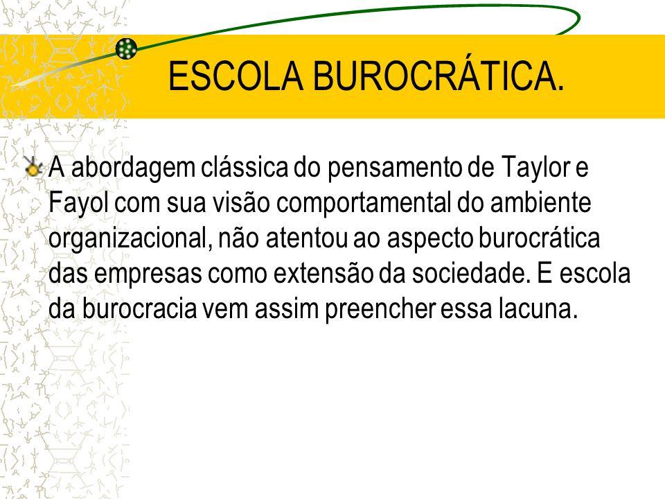ESCOLA BUROCRÁTICA. A abordagem clássica do pensamento de Taylor e Fayol com sua visão comportamental do ambiente organizacional, não atentou ao aspec