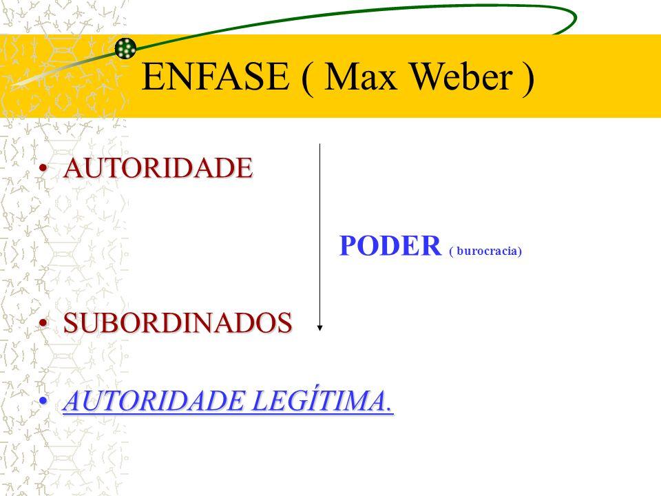 ENFASE ( Max Weber ) AUTORIDADEAUTORIDADE PODER ( burocracia) SUBORDINADOSSUBORDINADOS AUTORIDADE LEGÍTIMA.AUTORIDADE LEGÍTIMA.