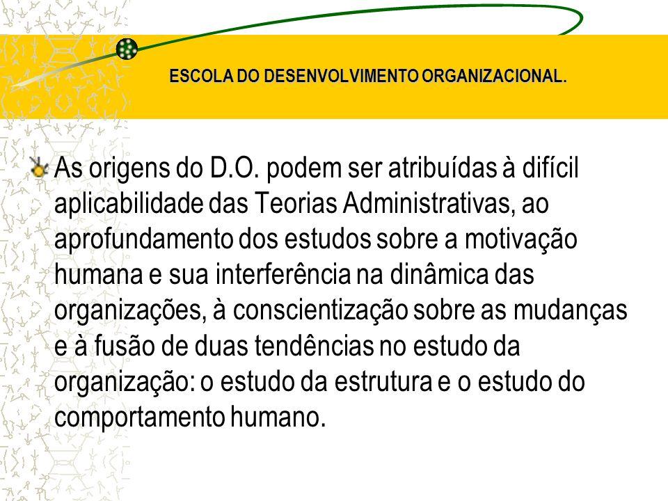 ESCOLA DO DESENVOLVIMENTO ORGANIZACIONAL. As origens do D.O. podem ser atribuídas à difícil aplicabilidade das Teorias Administrativas, ao aprofundame