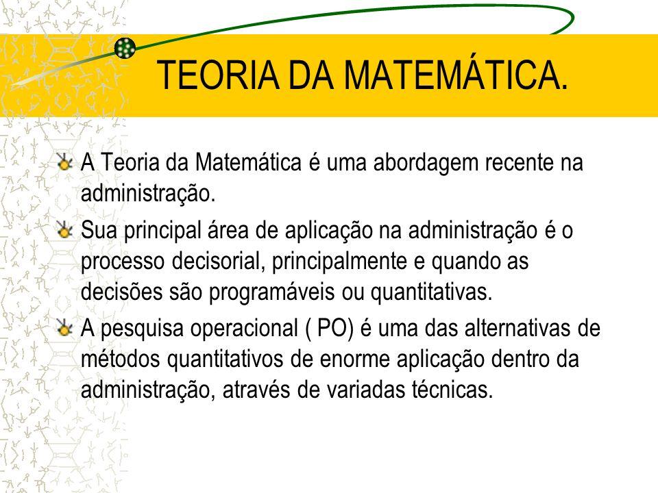 TEORIA DA MATEMÁTICA. A Teoria da Matemática é uma abordagem recente na administração. Sua principal área de aplicação na administração é o processo d