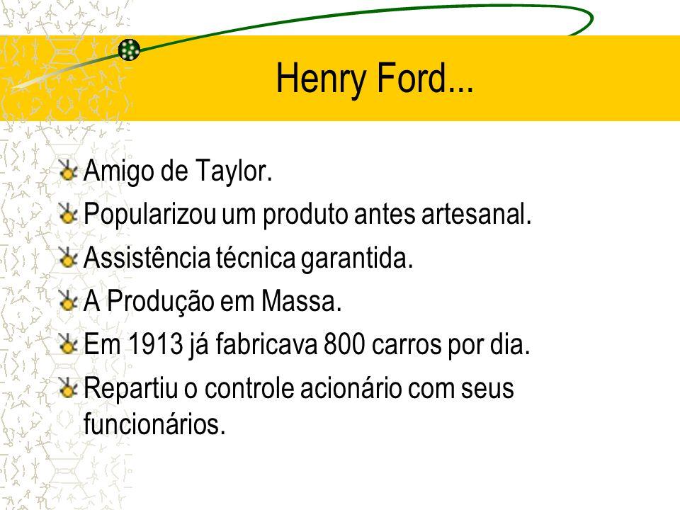 Henry Ford... Amigo de Taylor. Popularizou um produto antes artesanal. Assistência técnica garantida. A Produção em Massa. Em 1913 já fabricava 800 ca