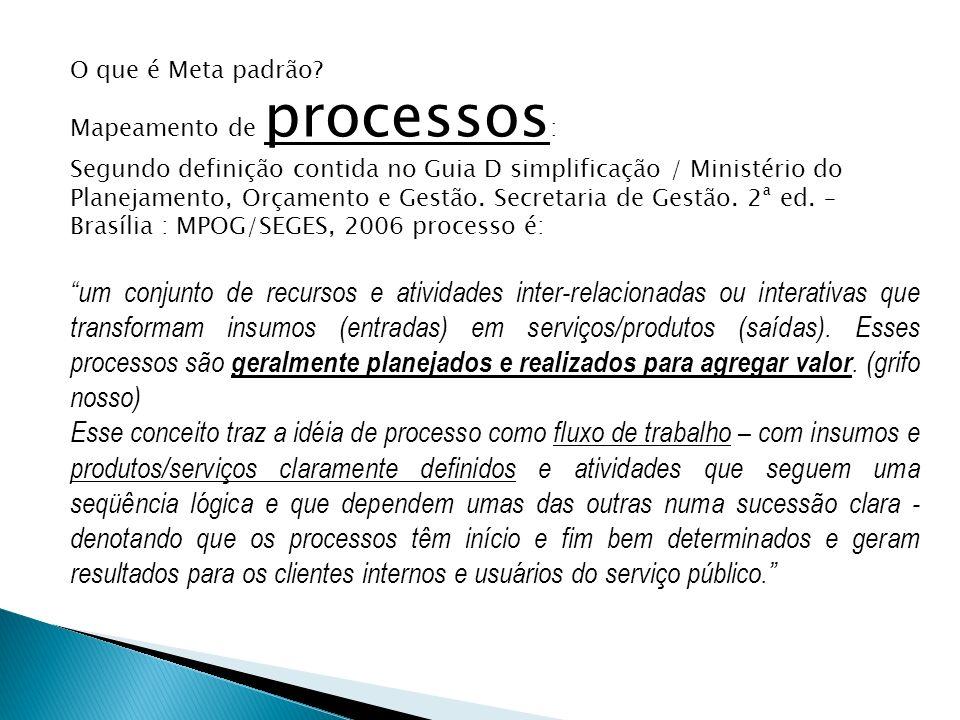 O que é Meta padrão? Mapeamento de processos : Segundo definição contida no Guia D simplificação / Ministério do Planejamento, Orçamento e Gestão. Sec
