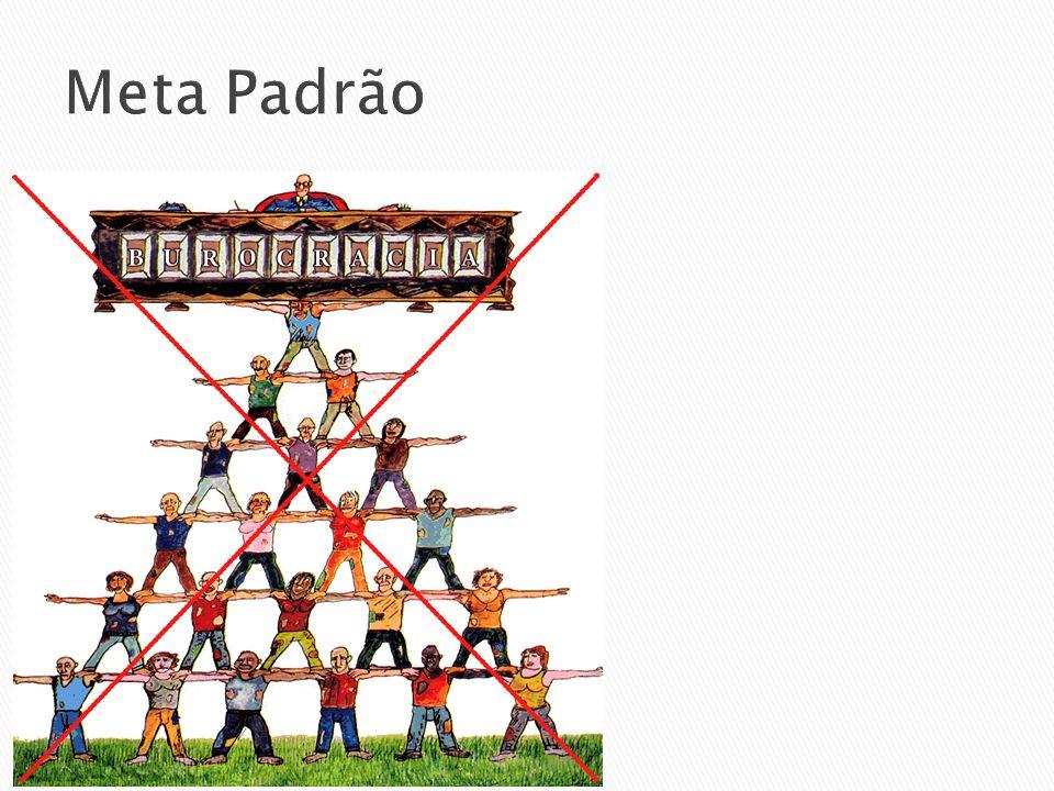 Meta Padrão