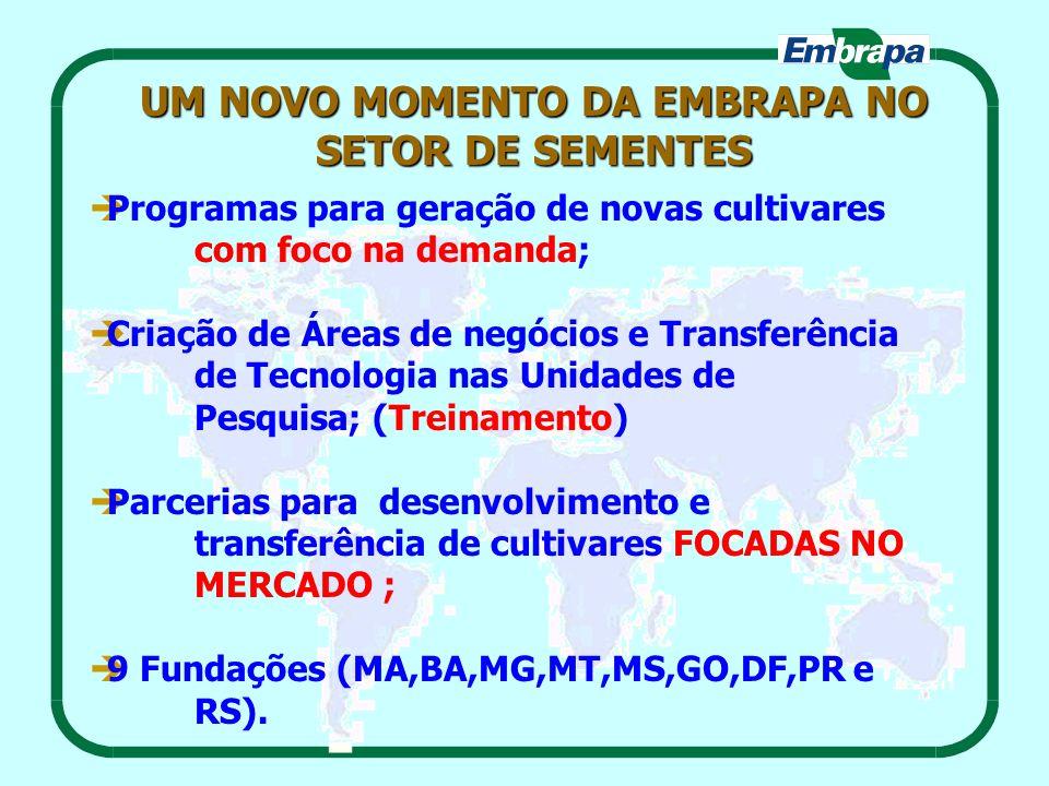 è èProgramas para geração de novas cultivares com foco na demanda; è èCriação de Áreas de negócios e Transferência de Tecnologia nas Unidades de Pesqu