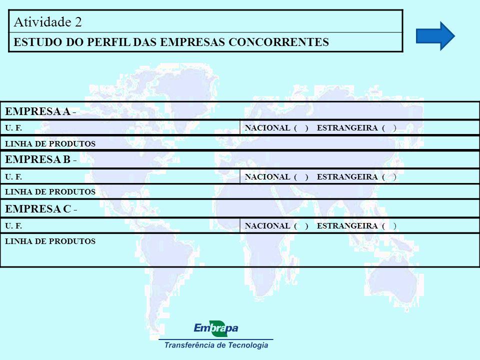 Atividade 2 ESTUDO DO PERFIL DAS EMPRESAS CONCORRENTES EMPRESA A - U. F.NACIONAL ( ) ESTRANGEIRA ( ) LINHA DE PRODUTOS EMPRESA B - U. F.NACIONAL ( ) E