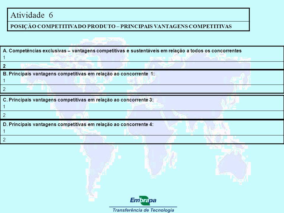 Atividade 6 POSIÇÃO COMPETITIVA DO PRODUTO – PRINCIPAIS VANTAGENS COMPETITIVAS A. Competências exclusivas – vantagens competitivas e sustentáveis em r