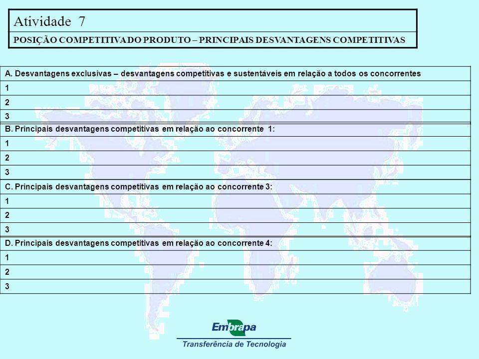 Atividade 7 POSIÇÃO COMPETITIVA DO PRODUTO – PRINCIPAIS DESVANTAGENS COMPETITIVAS A. Desvantagens exclusivas – desvantagens competitivas e sustentávei