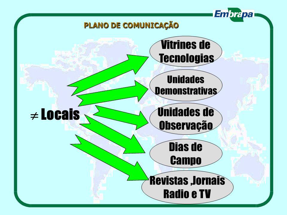 PLANO DE COMUNICAÇÃO Unidades de Observação Locais Unidades Demonstrativas Vitrines de Tecnologias Revistas,Jornais Radio e TV Dias de Campo