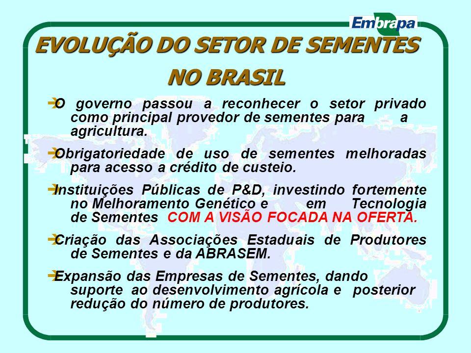 EVOLUÇÃO DO SETOR DE SEMENTES NO BRASIL O governo passou a reconhecer o setor privado como principal provedor de sementes para a agricultura. Obrigato