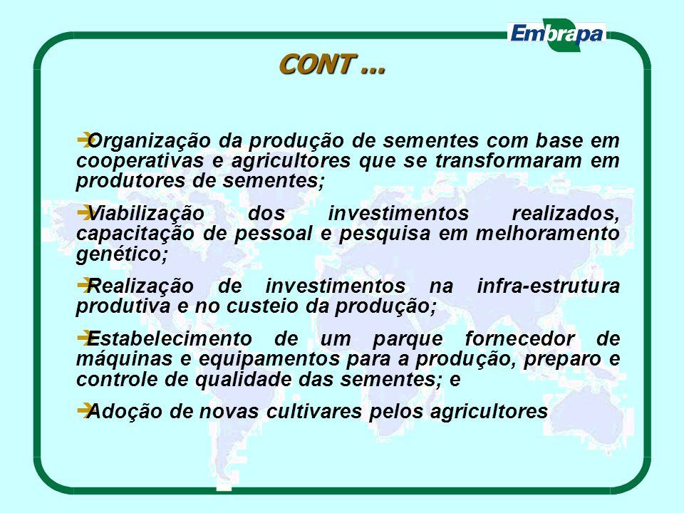 CONT... Organização da produção de sementes com base em cooperativas e agricultores que se transformaram em produtores de sementes; Viabilização dos i