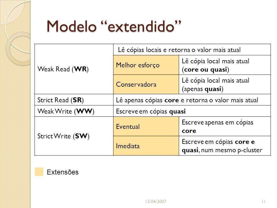Modelo extendido Weak Read (WR) Lê cópias locais e retorna o valor mais atual Melhor esforço Lê cópia local mais atual (core ou quasi) Conservadora Lê cópia local mais atual (apenas quasi) Strict Read (SR)Lê apenas cópias core e retorna o valor mais atual Weak Write (WW)Escreve em cópias quasi Strict Write (SW) Eventual Escreve apenas em cópias core Imediata Escreve em cópias core e quasi, num mesmo p-cluster 13/04/200711 Extensões
