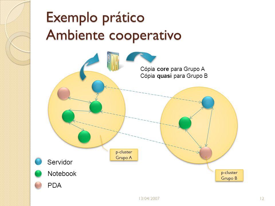 Exemplo prático Ambiente cooperativo 13/04/200712 p-cluster Grupo B p-cluster Grupo B Notebook PDA Servidor p-cluster Grupo A p-cluster Grupo A Cópia