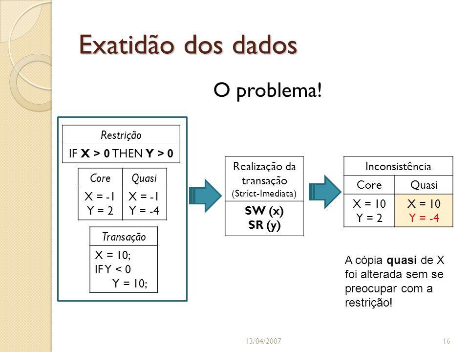 Exatidão dos dados 13/04/200716 O problema! Restrição IF X > 0 THEN Y > 0 CoreQuasi X = -1 Y = 2 X = -1 Y = -4 Transação X = 10; IF Y < 0 Y = 10; Real