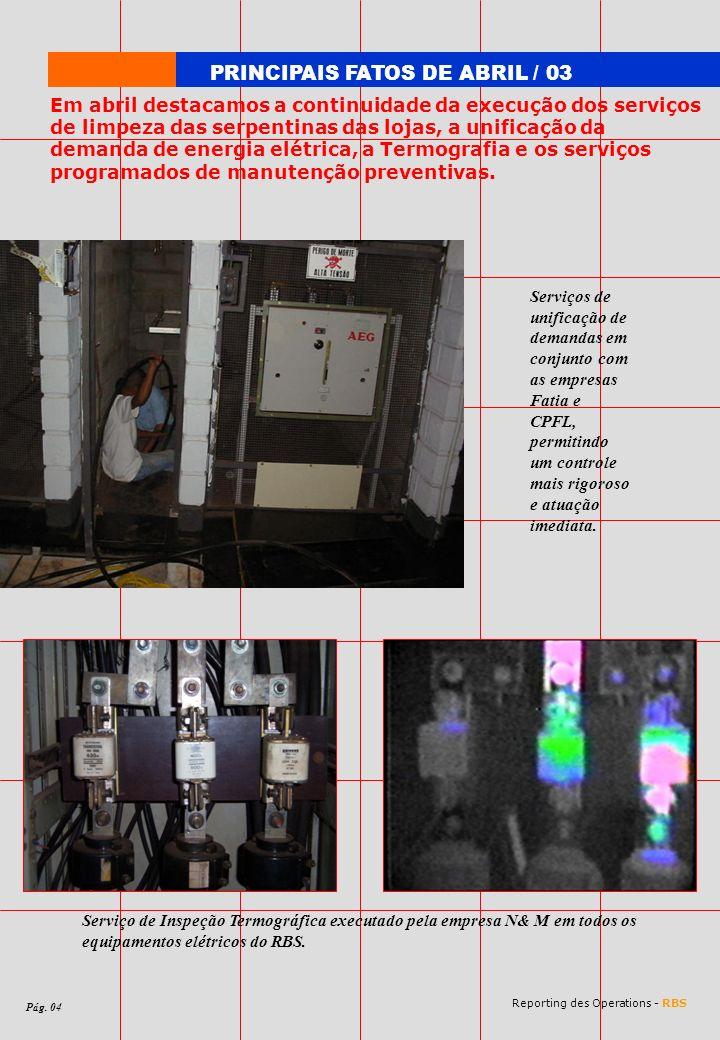 PRINCIPAIS FATOS DE ABRIL / 03 Em abril destacamos a continuidade da execução dos serviços de limpeza das serpentinas das lojas, a unificação da deman