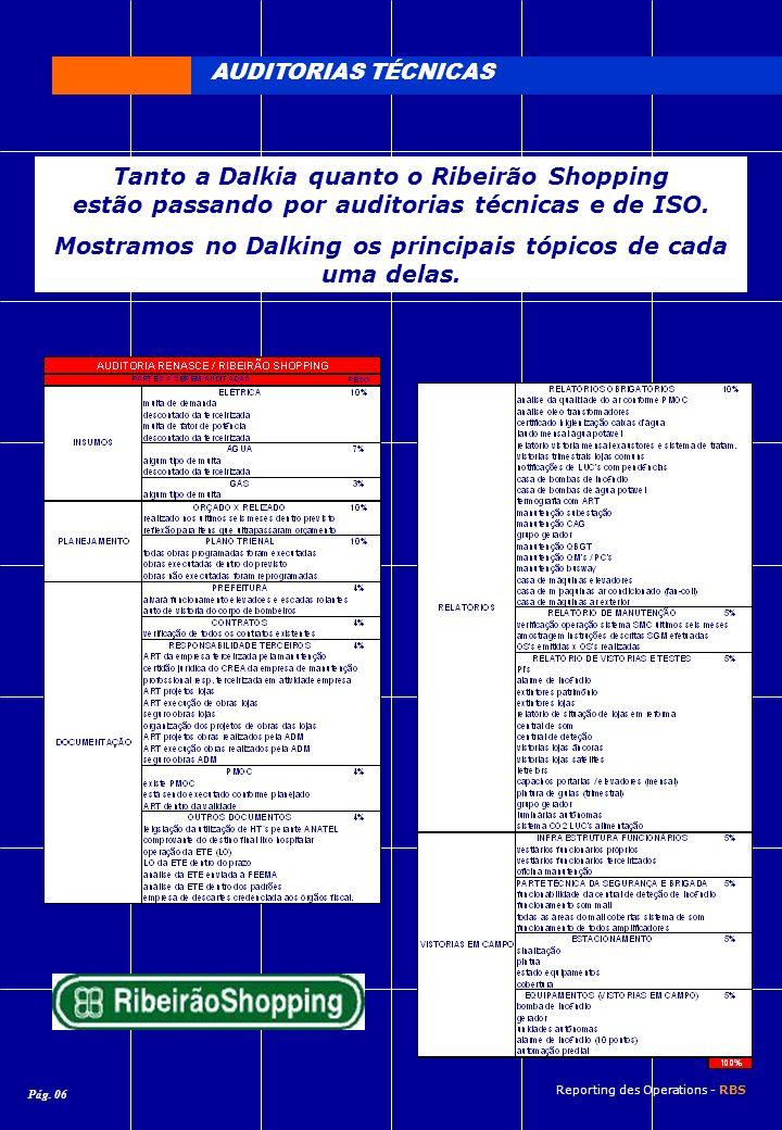 AUDITORIAS TÉCNICAS Tanto a Dalkia quanto o Ribeirão Shopping estão passando por auditorias técnicas e de ISO. Mostramos no Dalking os principais tópi