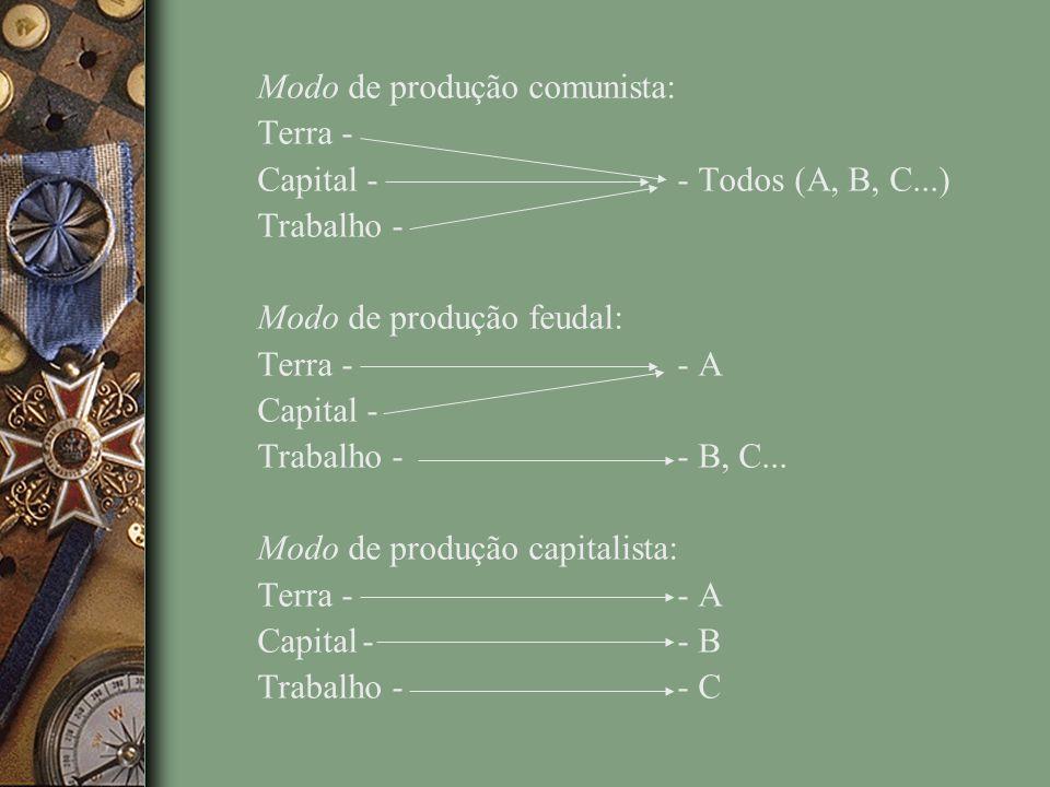 Modo de produção comunista: Terra - Capital -- Todos (A, B, C...) Trabalho - Modo de produção feudal: Terra -- A Capital - Trabalho -- B, C...