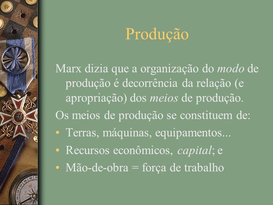 Produção Marx dizia que a organização do modo de produção é decorrência da relação (e apropriação) dos meios de produção.