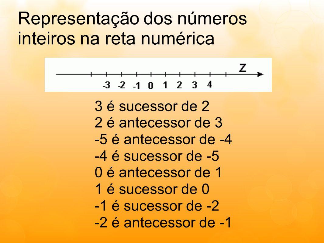 Representação dos números inteiros na reta numérica 3 é sucessor de 2 2 é antecessor de 3 -5 é antecessor de -4 -4 é sucessor de -5 0 é antecessor de
