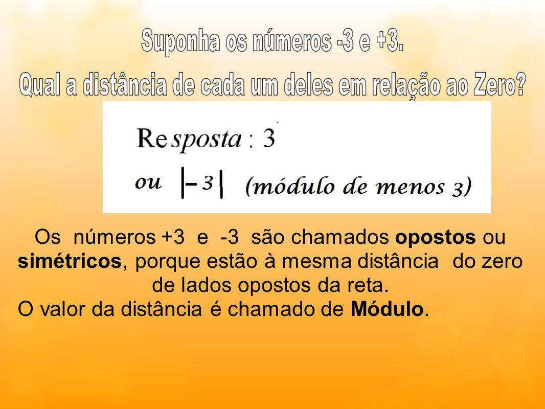 Os números +3 e -3 são chamados opostos ou simétricos, porque estão à mesma distância do zero de lados opostos da reta. O valor da distância é chamado