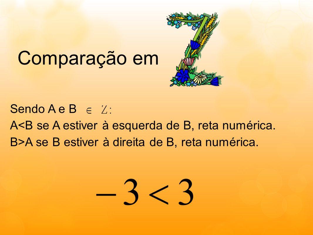 Comparação em Sendo A e B A<B se A estiver à esquerda de B, reta numérica. B>A se B estiver à direita de B, reta numérica.