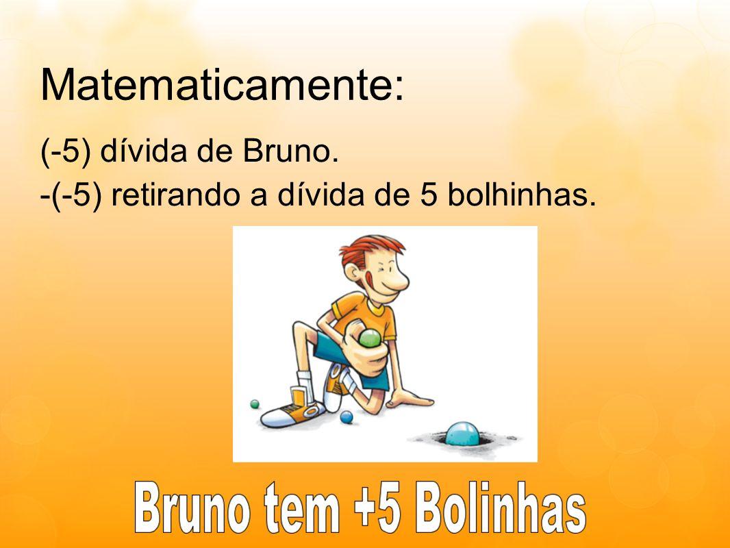 Matematicamente: (-5) dívida de Bruno. -(-5) retirando a dívida de 5 bolhinhas.