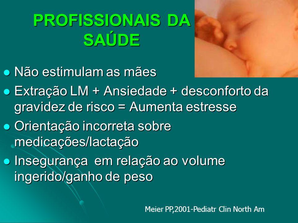 PROFISSIONAIS DA SAÚDE Não estimulam as mães Não estimulam as mães Extração LM + Ansiedade + desconforto da gravidez de risco = Aumenta estresse Extra