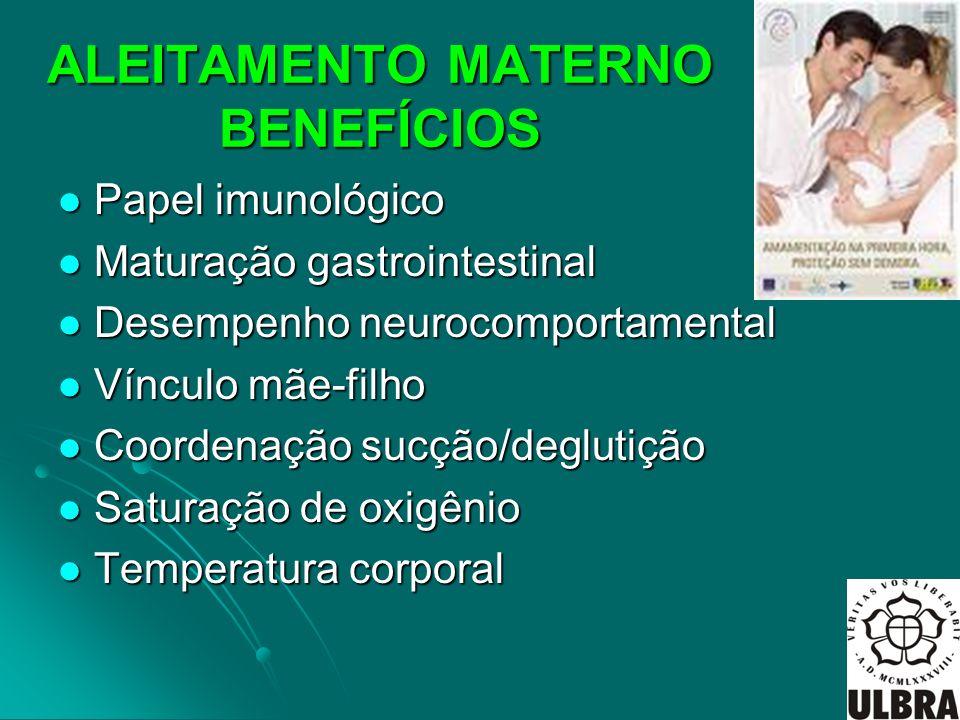 ALEITAMENTO MATERNO BENEFÍCIOS Papel imunológico Papel imunológico Maturação gastrointestinal Maturação gastrointestinal Desempenho neurocomportamenta