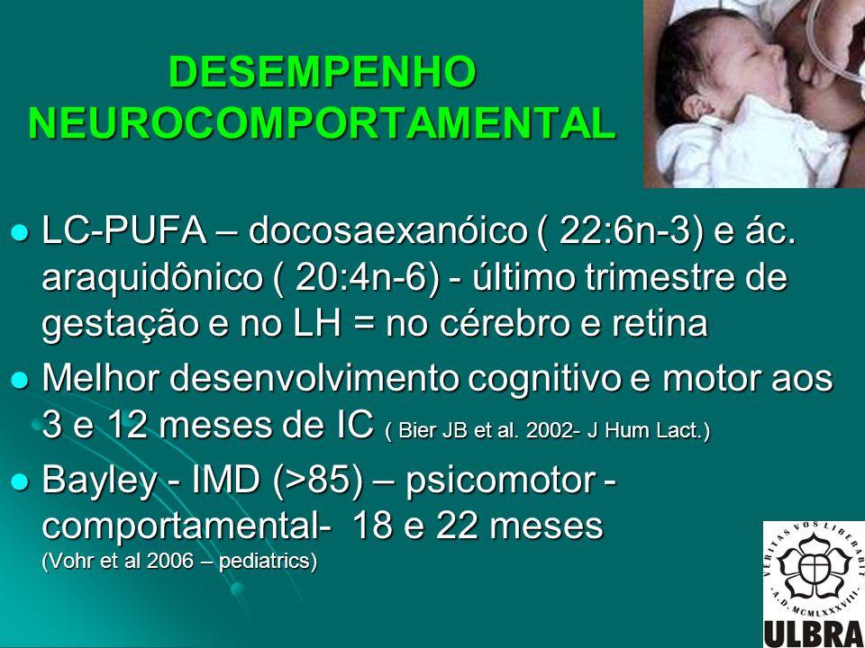 DESEMPENHO NEUROCOMPORTAMENTAL LC-PUFA – docosaexanóico ( 22:6n-3) e ác. araquidônico ( 20:4n-6) - último trimestre de gestação e no LH = no cérebro e