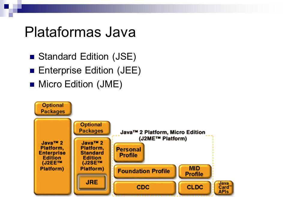 Plataformas Java Standard Edition (JSE) Enterprise Edition (JEE) Micro Edition (JME)