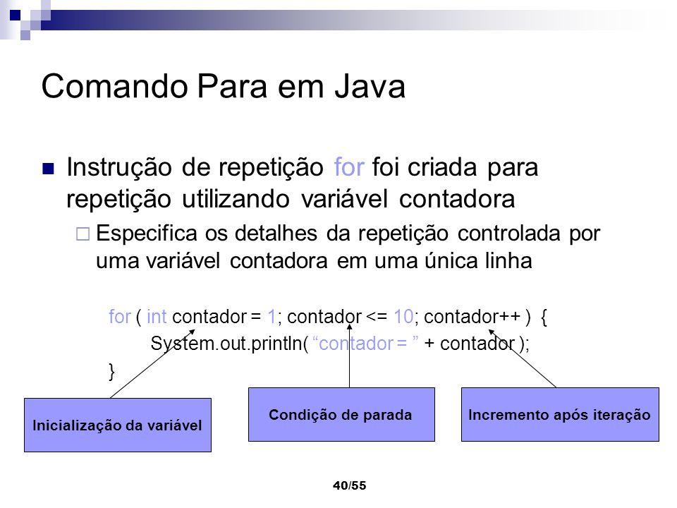 40/55 Comando Para em Java Instrução de repetição for foi criada para repetição utilizando variável contadora Especifica os detalhes da repetição cont