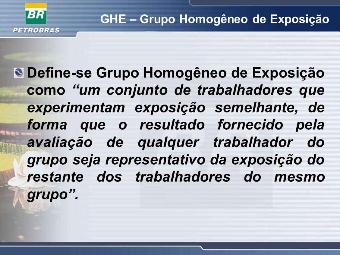 GHE – Grupo Homogêneo de Exposição Define-se Grupo Homogêneo de Exposição como um conjunto de trabalhadores que experimentam exposição semelhante, de