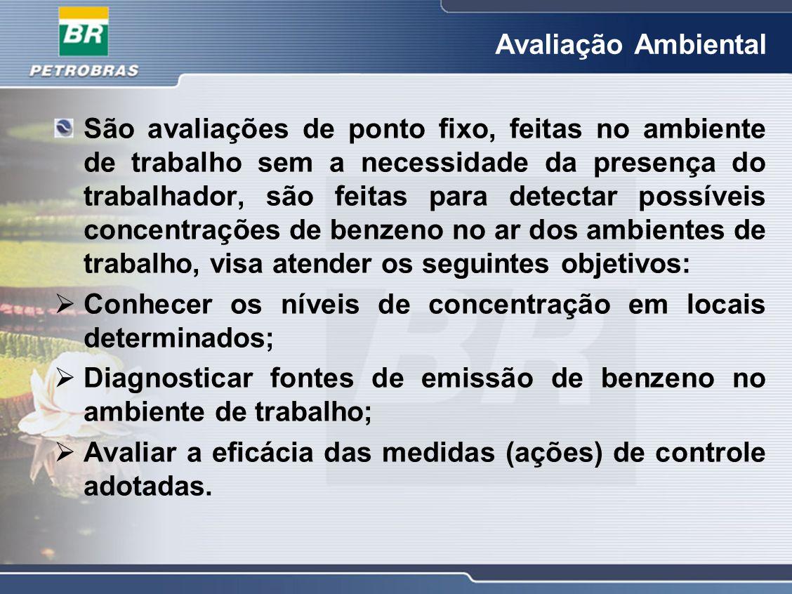 Avaliação Ambiental São avaliações de ponto fixo, feitas no ambiente de trabalho sem a necessidade da presença do trabalhador, são feitas para detecta