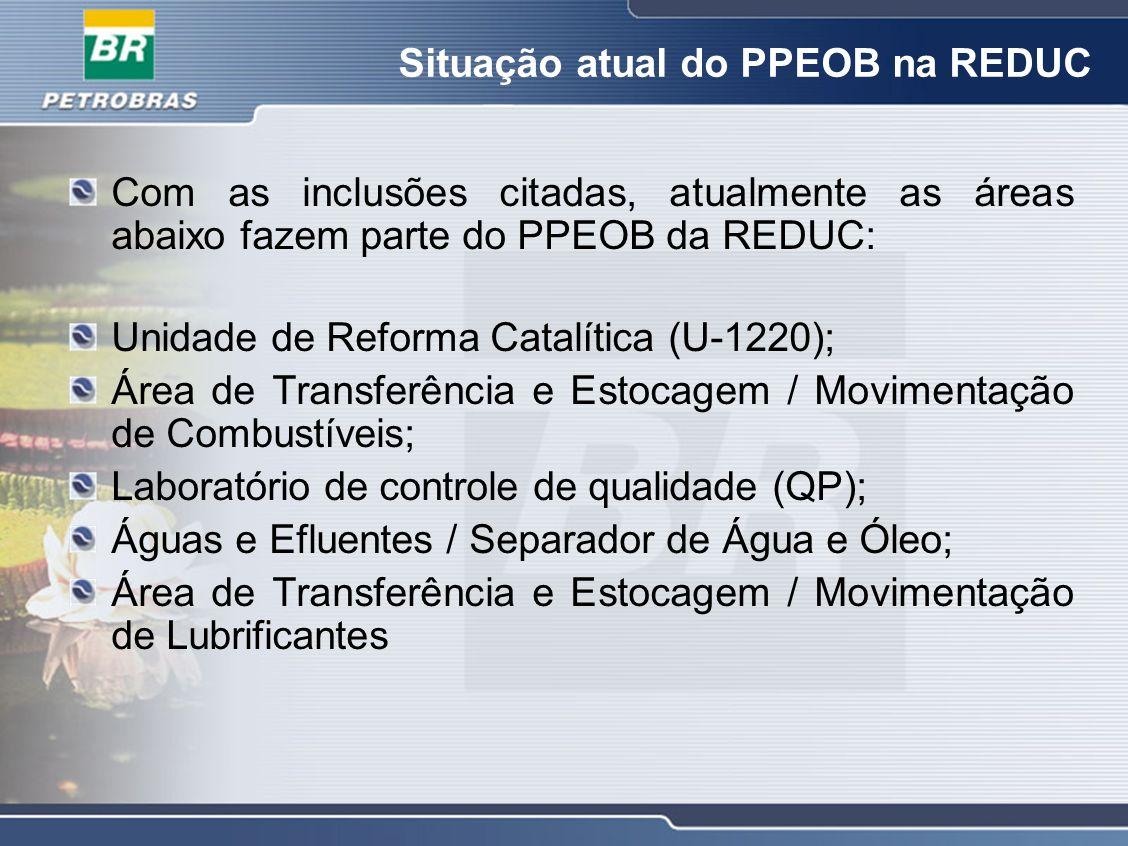 Situação atual do PPEOB na REDUC Com as inclusões citadas, atualmente as áreas abaixo fazem parte do PPEOB da REDUC: Unidade de Reforma Catalítica (U-