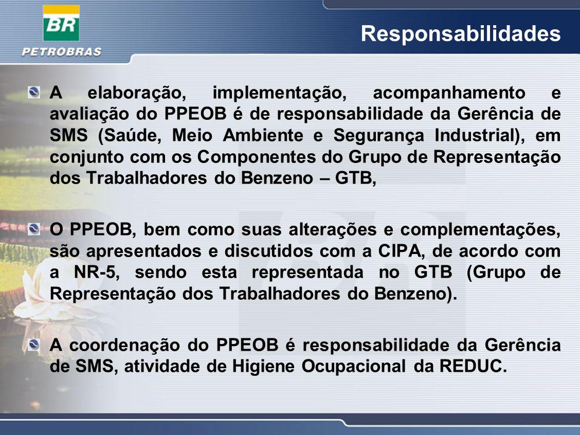 Responsabilidades A elaboração, implementação, acompanhamento e avaliação do PPEOB é de responsabilidade da Gerência de SMS (Saúde, Meio Ambiente e Se