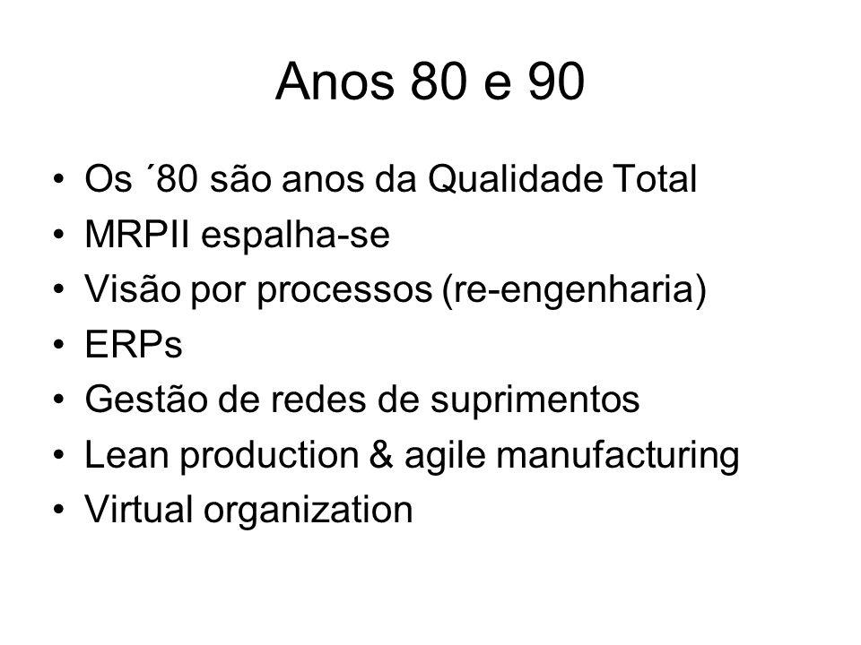 Anos 80 e 90 Os ´80 são anos da Qualidade Total MRPII espalha-se Visão por processos (re-engenharia) ERPs Gestão de redes de suprimentos Lean producti