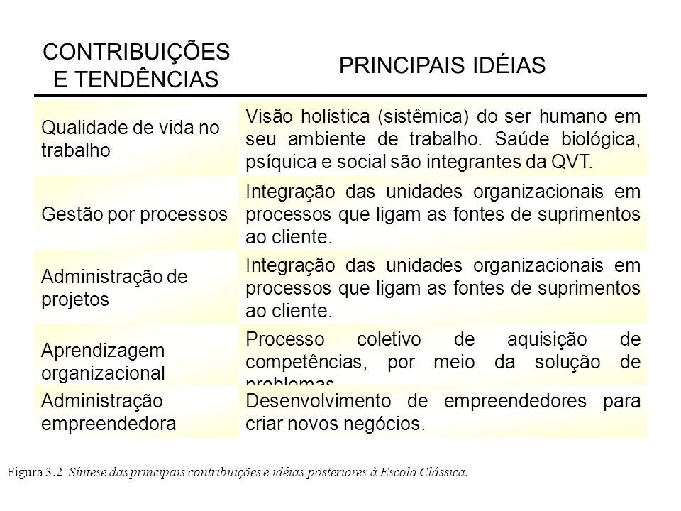 Figura 3.2 Síntese das principais contribuições e idéias posteriores à Escola Clássica. CONTRIBUIÇÕES E TENDÊNCIAS PRINCIPAIS IDÉIAS Qualidade de vida
