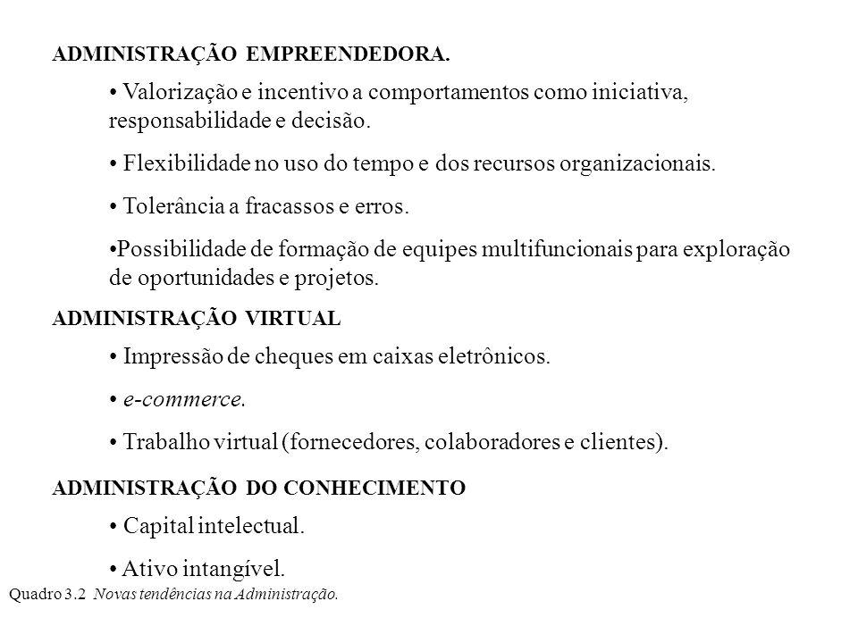 Quadro 3.2 Novas tendências na Administração. ADMINISTRAÇÃO EMPREENDEDORA. Valorização e incentivo a comportamentos como iniciativa, responsabilidade